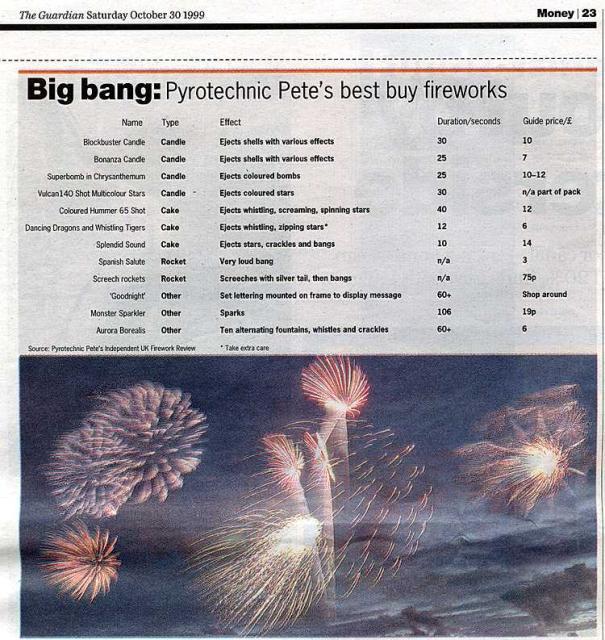 Fireworks press cutting